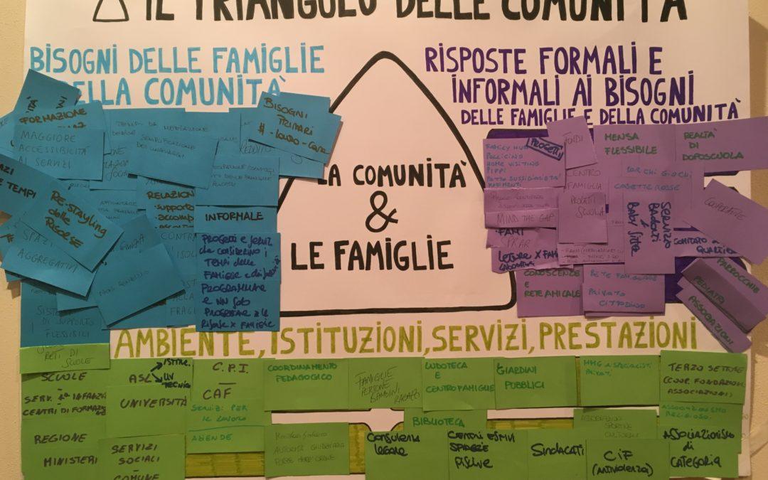 Vulnerabilità familiare, Consorzio TST attivo con il progetto LabT